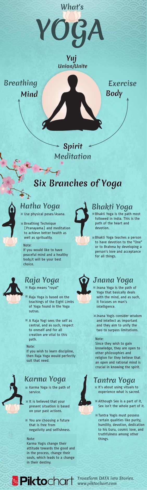 What's Yoga